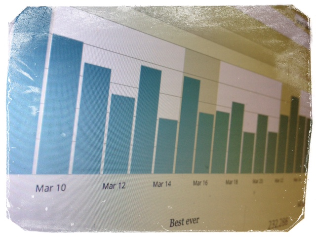 faded photograph of website statistics